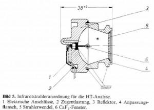 HT-Strahler 2