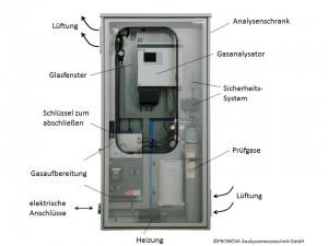 Aanlysensystem